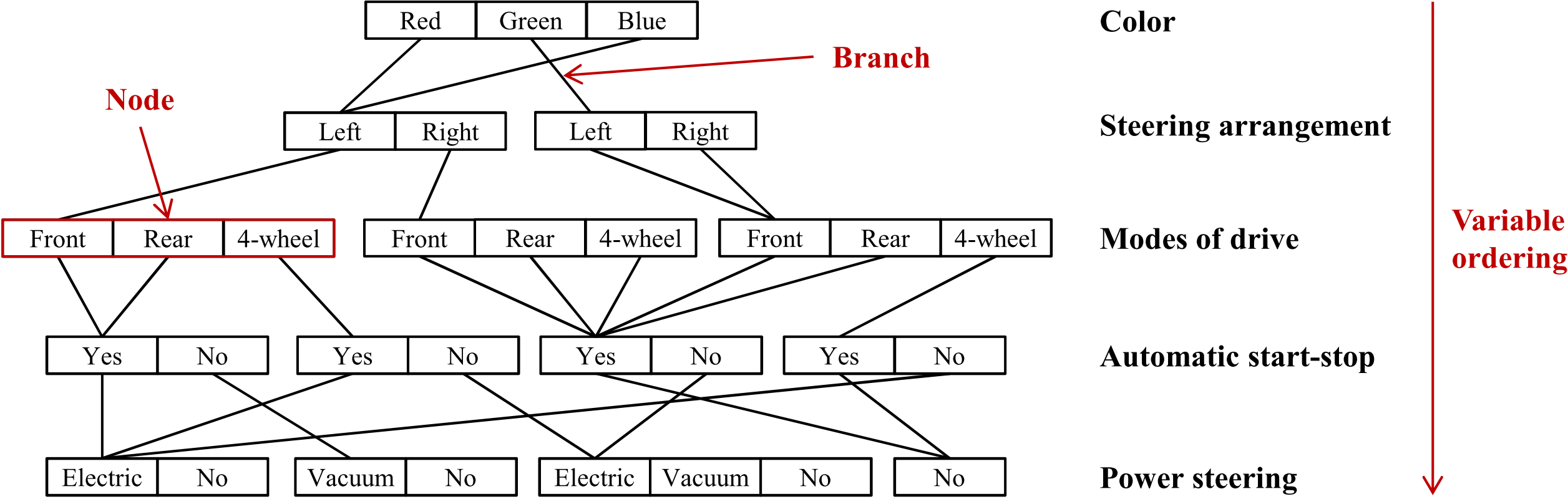 Project Picture - Data Quality and the Control of Automotive Manufacturing