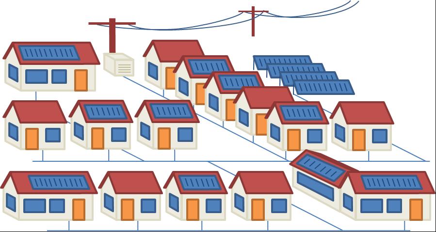 Projekt Picture - Smart Grid Solar